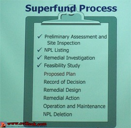 superfund and national priorities list
