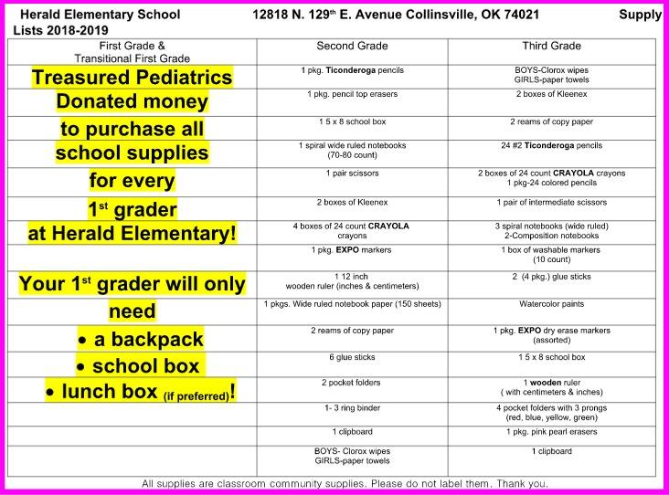 School Supply Lists -- August 1, 2018 -- Collinsville, OK